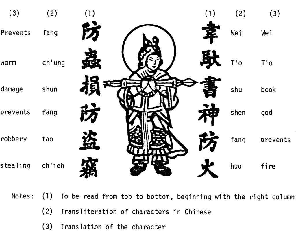 Wei T'o Logo Chinese Character Translation